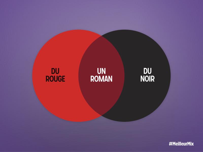 Publicité Milka par Romance, du rouge + du noir = un roman