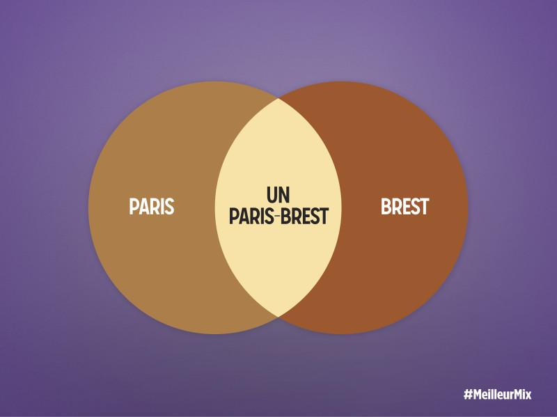 Publicité Milka par Romance, paris + brest = un paris-brest