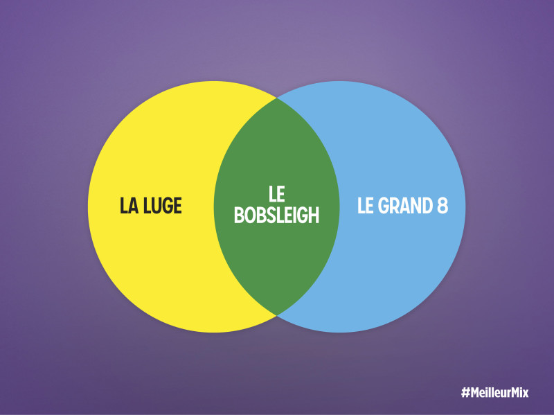 Publicité Milka par Romance, la luge + le grand 8 = le bobsleigh