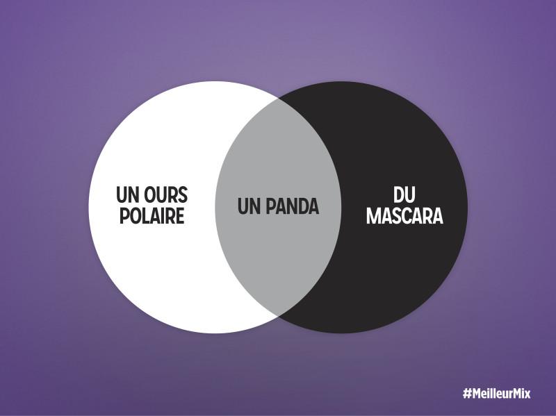 Publicité Milka par Romance, un ours polaire + du mascara = un panda