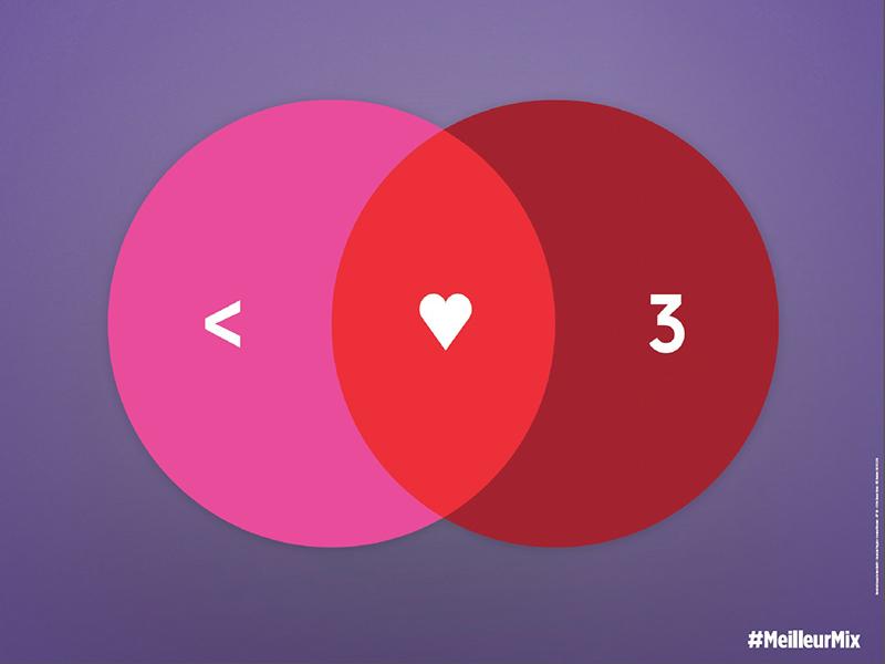 Publicité Milka par Romance, < + 3 = coeur