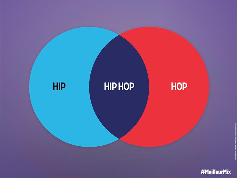 Publicité Milka par Romance, hip + hop = hip hop