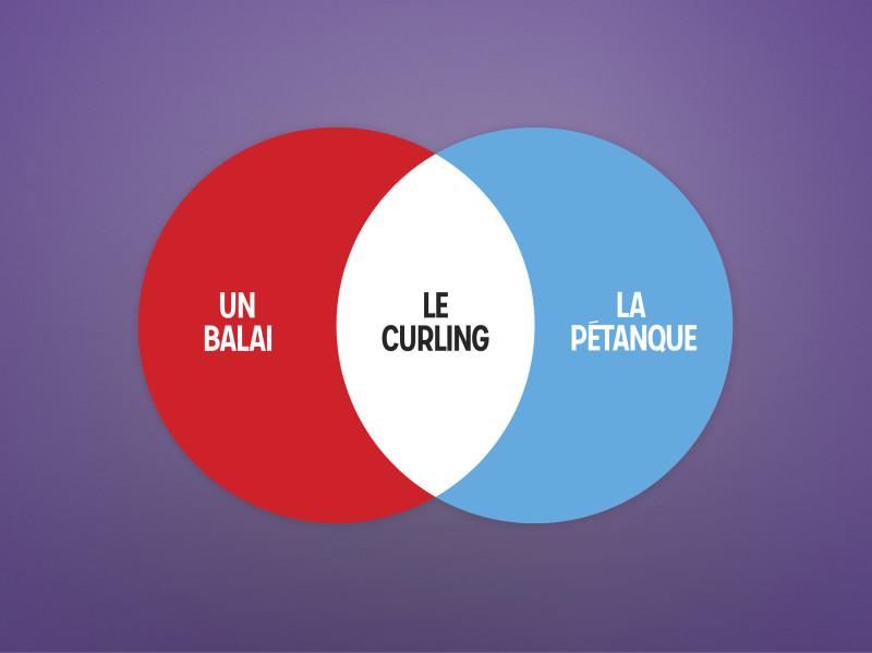 Publicité Milka par Romance, un balai + la pétanque = le curling