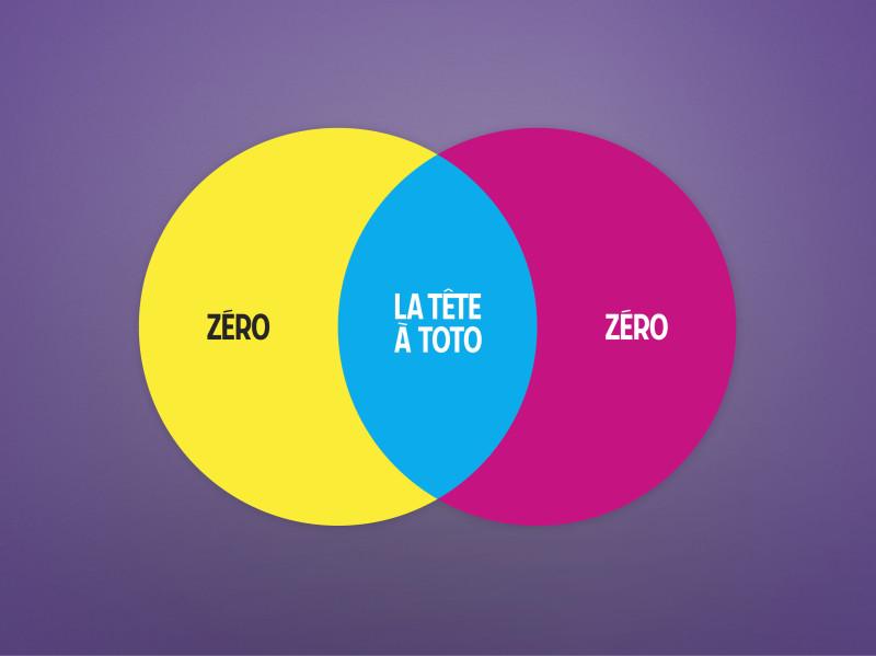 Publicité Milka par Romance, zéro + zéro = la tête à toto