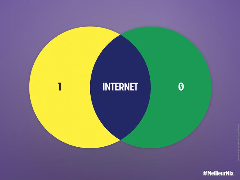Publicité Milka par Romance, 1 + 0 = internet